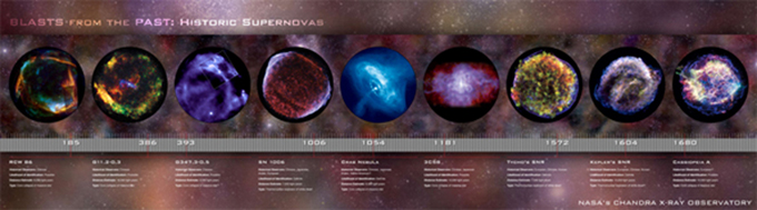 Historic Supernovas