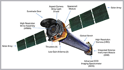 Illustration of Chandra spacecraft components