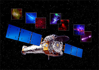 The Chandra X-ray Observatory and some recent Chandra Images