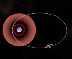 Chandra orbit path