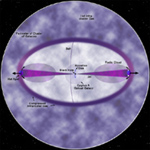 Schematic of the black hole accretion disk model for Cygnus A