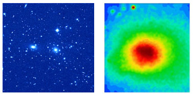 UK Schmidt optical image (left) and ROSAT X-ray image (right)
