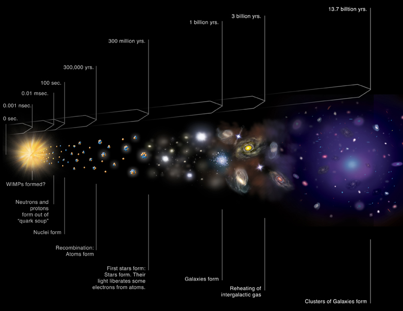Chandra :: Resources :: Images & Illustrations :: Cosmic ...