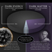 Stellar Evolution infographic
