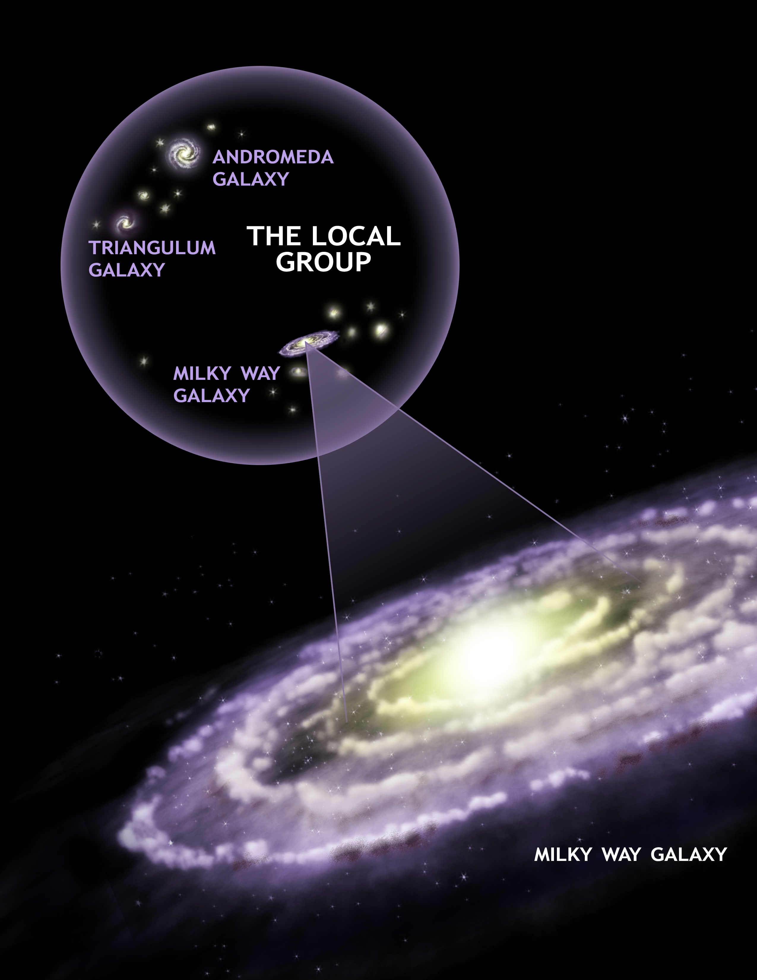 Virgo Supercluster Nasa - Pics about space