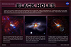 Chandra Science By Topic - Black Holes