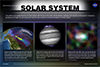 Chandra Science By Topic - Solar System