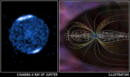 Chandra X-ray Image and Illustration of Jupiter