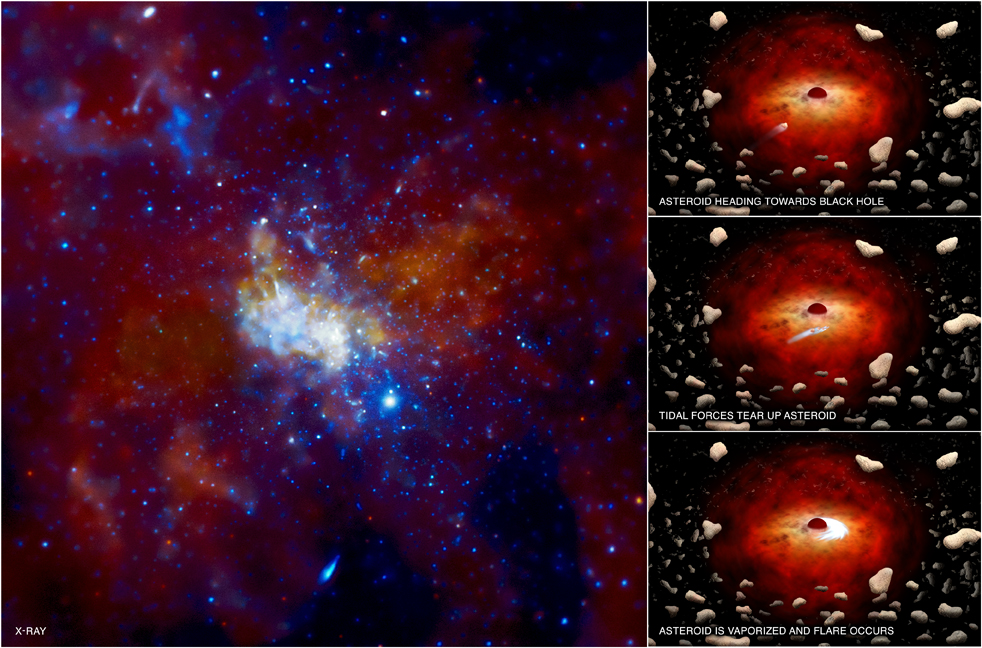 black hole chandra x ray - photo #7