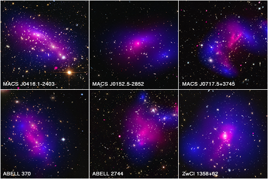 Six Galaxy Clusters*