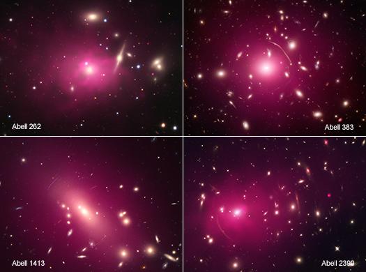 Mørkt stof om galaksehobe